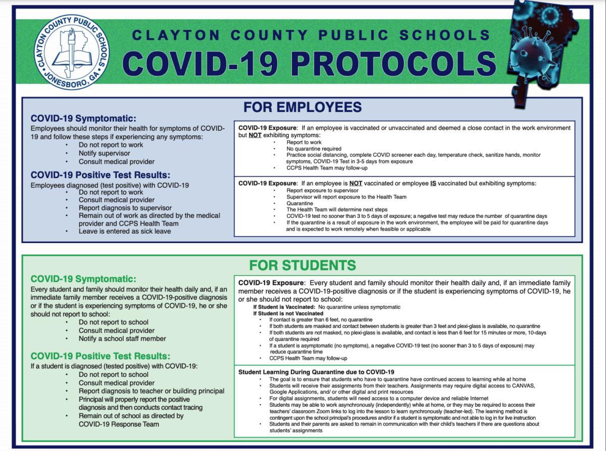 Clayton County Public Schools COVID-19 protocol chart